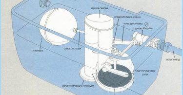 วิธีการแก้ไขการรั่วไหลในถังส้วมที่