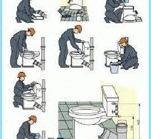 วิธีการแก้ไขห้องน้ำที่ไหลอย่างต่อเนื่อง